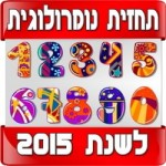 Numerology Your Personal Year 2015