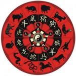china_zodiac